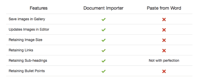 how to get word documents to show as pictures wordpress