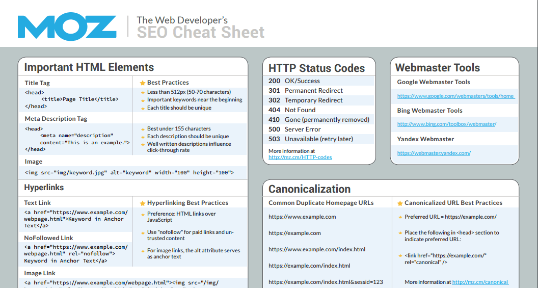 WordPress Developer Cheat Sheet