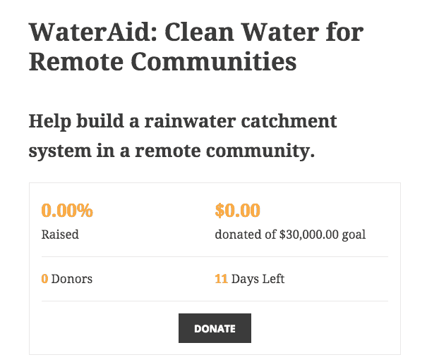 Charitable WP Plugin